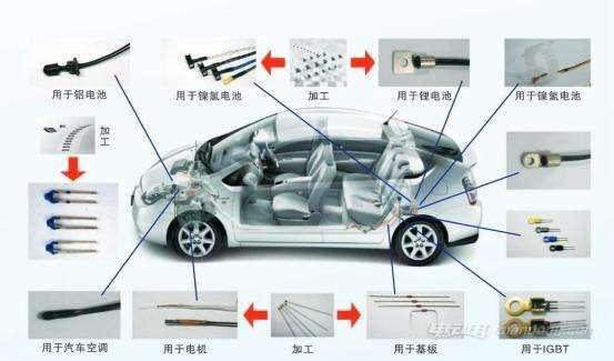电动汽车能源管理系统介绍:简介