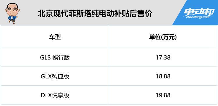续航490km,售价17.38万元起,北京现代菲斯塔纯电正式上市-盖世汽车资讯