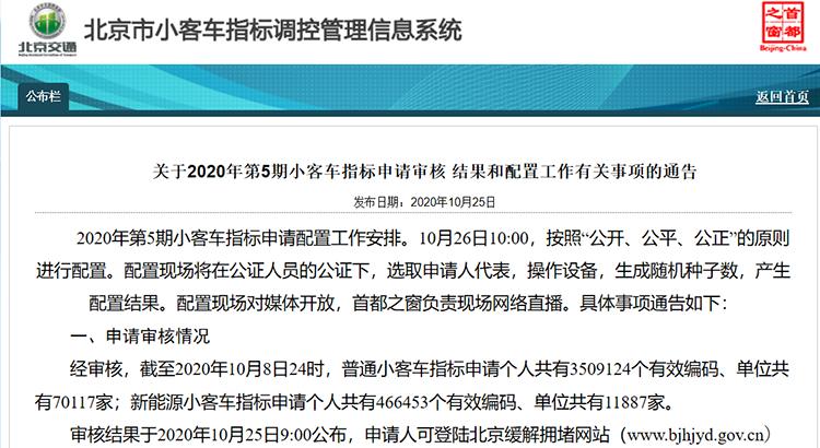 略有下降!北京市新能源指标总申请人数超46万